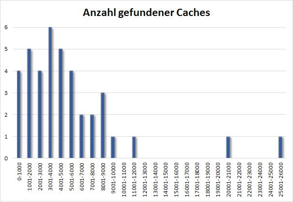 postkartenaktion_fundzahl