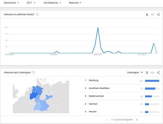 Google-Trend: Wo können Möwen in Krefeld kostenlos Karussell fahren