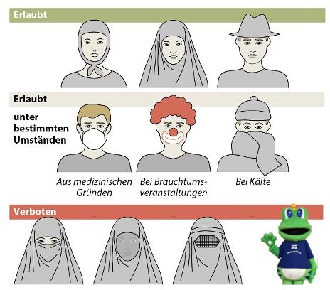 Signal vs. Vermummung in Österreich