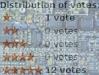 glaesernes-gc-vote.jpg