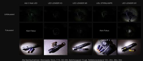 taschenlampenvergleich2.jpg